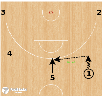 Basketball Play - Swing-Down-Flip