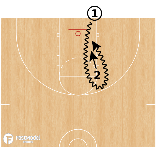 Basketball Play - 1 v 1 Contact Finishing