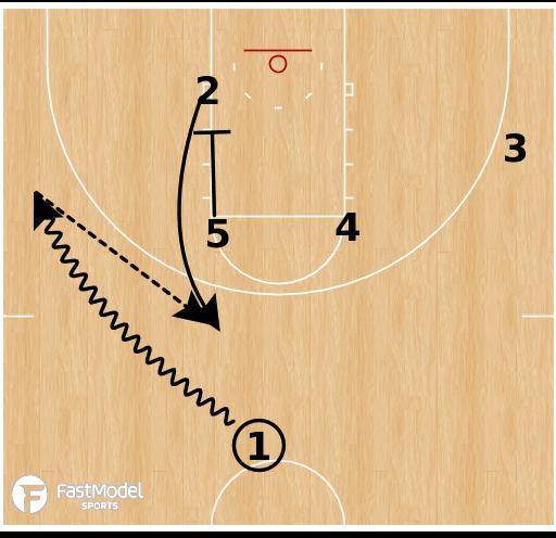 Basketball Play - Zipper Weave Elevator