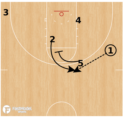 Basketball Play - Pitch STS
