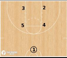 Basketball Play - Box Pipe