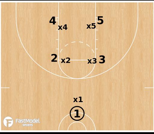 Basketball Play - Box Warriors
