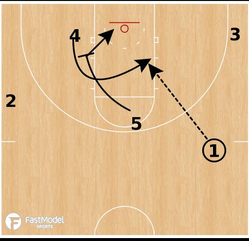 Basketball Play - Cross Flex Down
