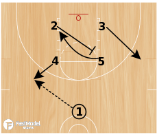 "Basketball Play - ""Fist"""
