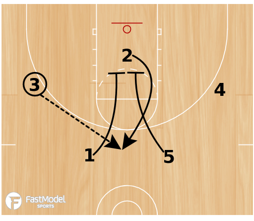 "Basketball Play - ""Double Down"""