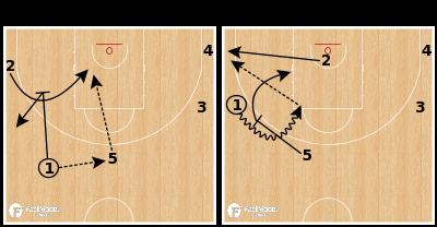 Basketball Play - Japan (W) - Delay Shake