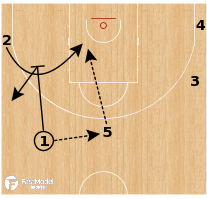 Basketball Play - Japan (W) - Delay Shake