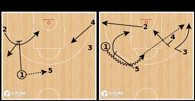 Basketball Play - Japan (W) - Delay Flare
