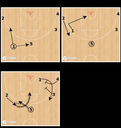 Basketball Play - Japan (W) - Delay Slip