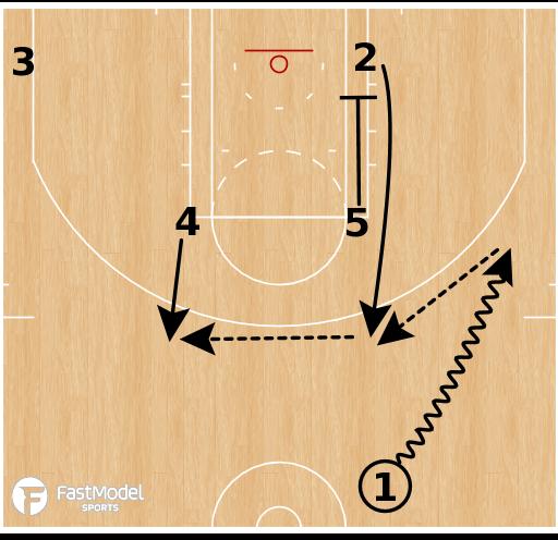 Basketball Play - LA Lakers - Zipper Pin 5