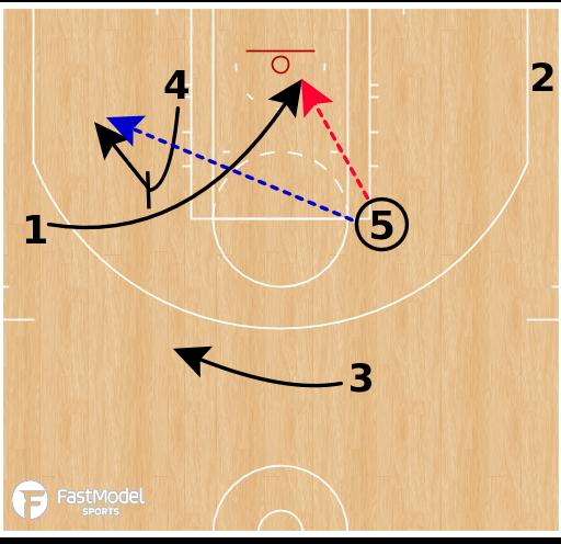 Basketball Play - Brooklyn Nets - Elbow Shuffle Pop