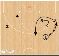 Basketball Play - Australia (W) - ATO Comeback Hammer