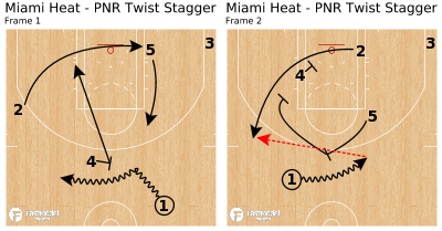 Basketball Play - Miami Heat - PNR Twist Stagger