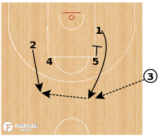 Basketball Play - Japan (W) - SLOB Zipper Swing Flare