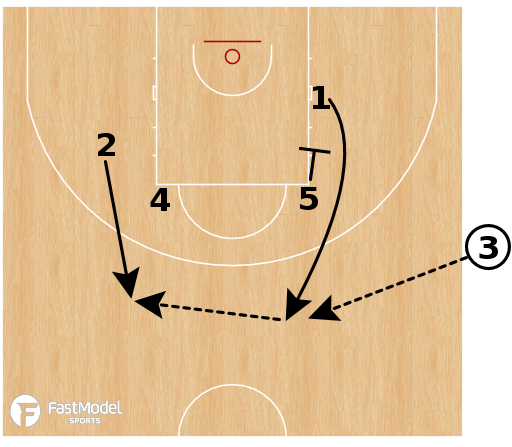 Basketball Play - Japan (W) - SLOB Zipper Swing Flare