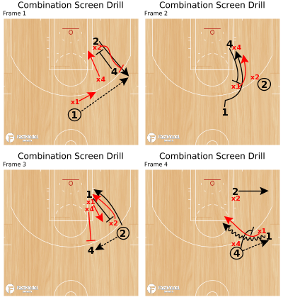 Basketball Play - Combination Screen Drill