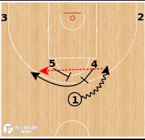 Basketball Play - Australia (W) - Horns Flare