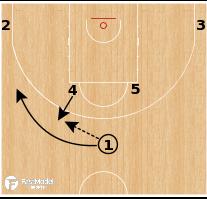 Basketball Play - Australia (W) - Horns Keep