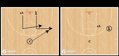 Basketball Play - 1 v 1 L Cut
