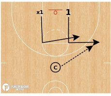 Basketball Play - 1 v 1 L Cut