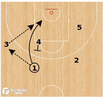 Basketball Play - South Korea (W) - UCLA Weak Flare