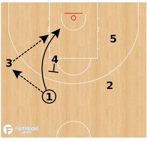 Basketball Play - South Korea (W) - UCLA Weak Flare