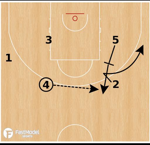 Basketball Play - South Korea (W) - UCLA Rip