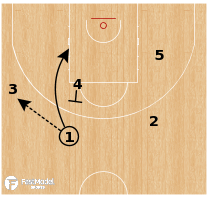 Basketball Play - South Korea (W) - UCLA Backdoor