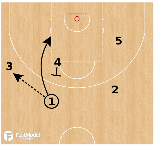 Basketball Play - South Korea (W) - UCLA Backdoor