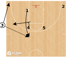 Basketball Play - Zipper Common Weave