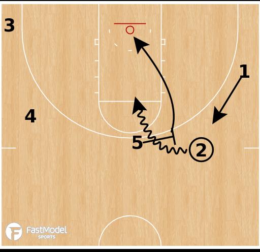 Basketball Play - Zipper Common Weave
