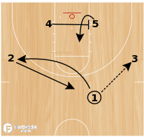 Basketball Play - Touch