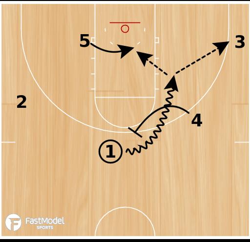 Basketball Play - Hoosier Down