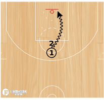 Basketball Play - Michigan Finishing