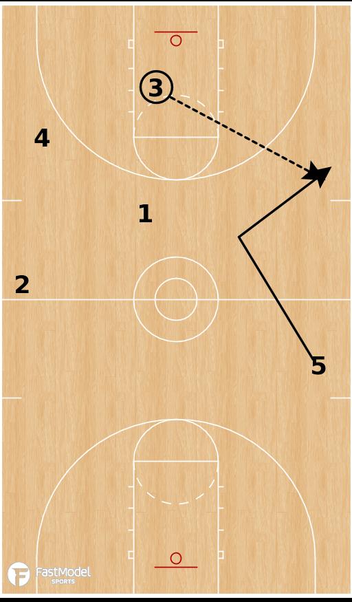 Basketball Play - 4-up