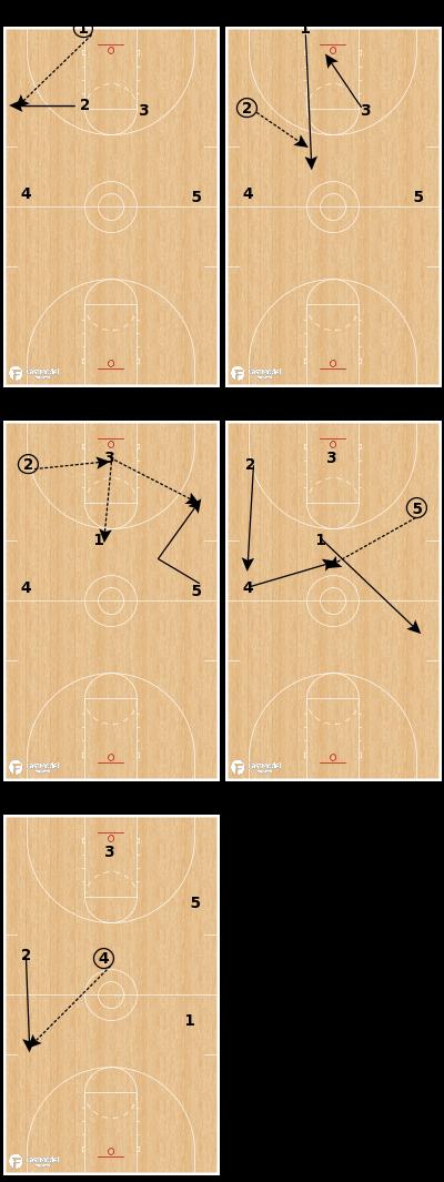 "Basketball Play - Buddy ""Go"""