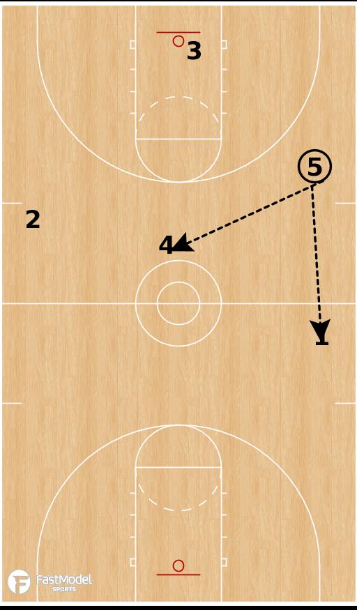 Basketball Play - Buddy