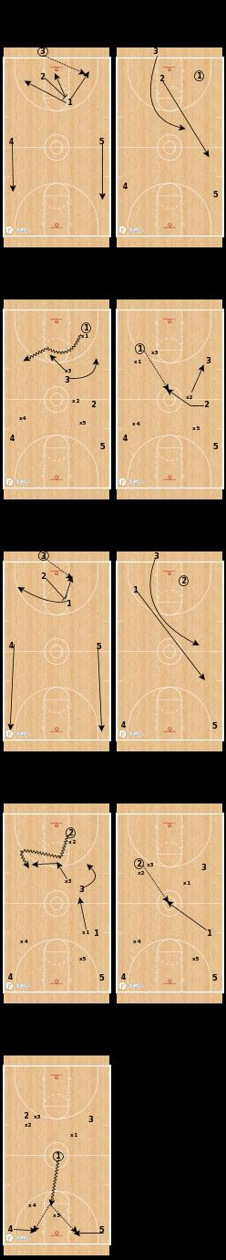 Basketball Play - Run & Jump/Scramble Break