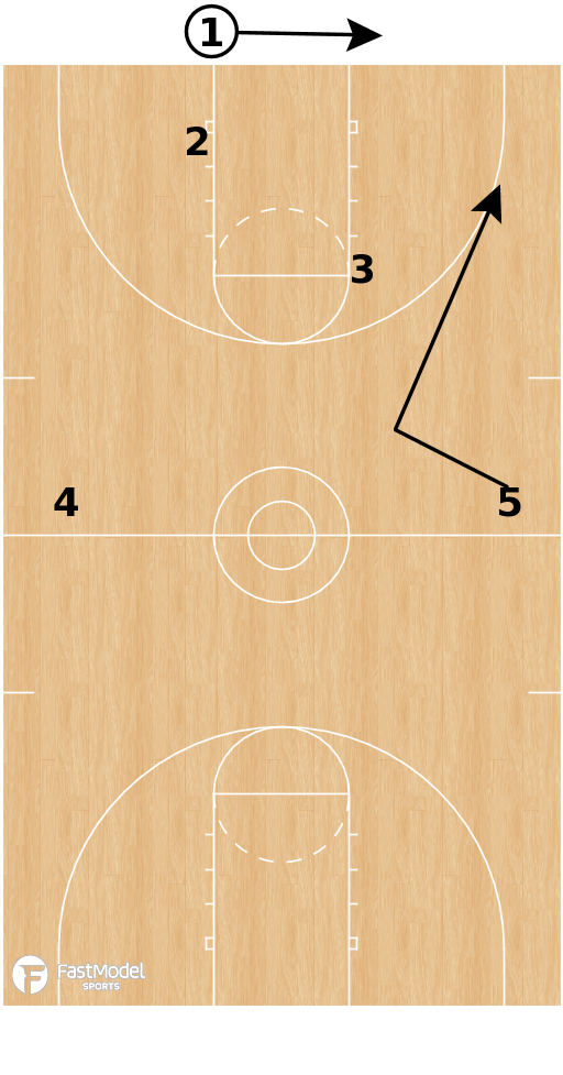 Basketball Play - Touchdown
