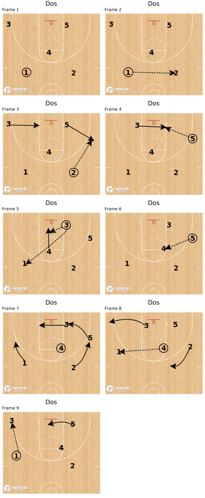 Basketball Play - Dos