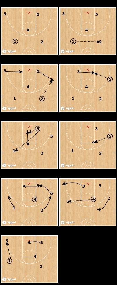 Basketball Play - Dos