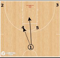 Basketball Play - Horns Wrap Dayton