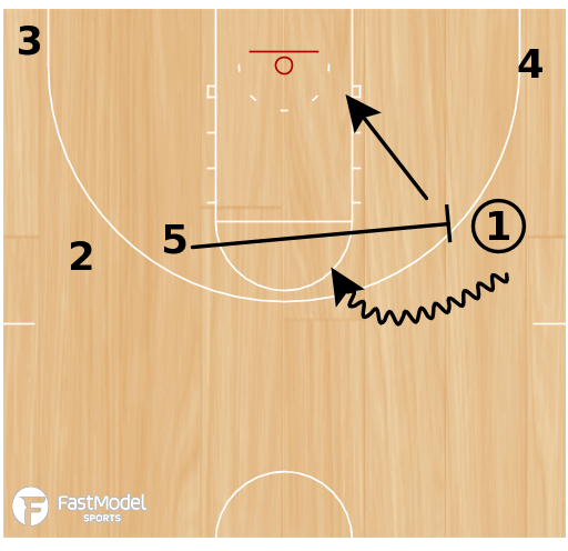 Basketball Play - Dribble