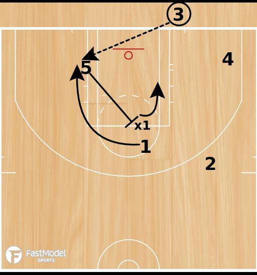 Basketball Play - Late clock BOB