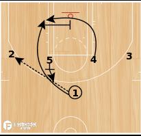 Basketball Play - Hawks Cross