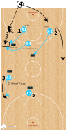 Basketball Play - SHADOW - Additional Options