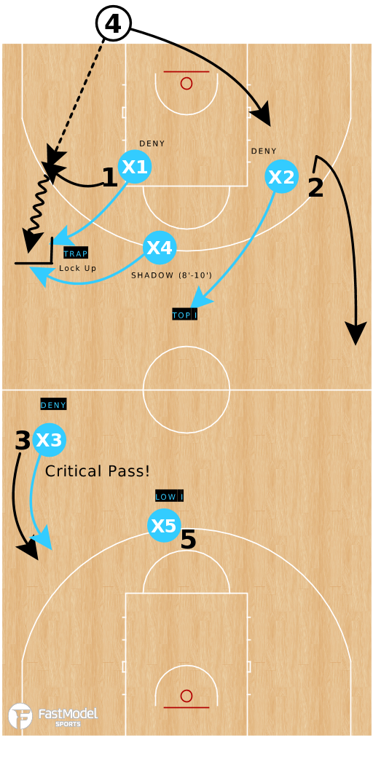 Basketball Play - SHADOW - Additional Options