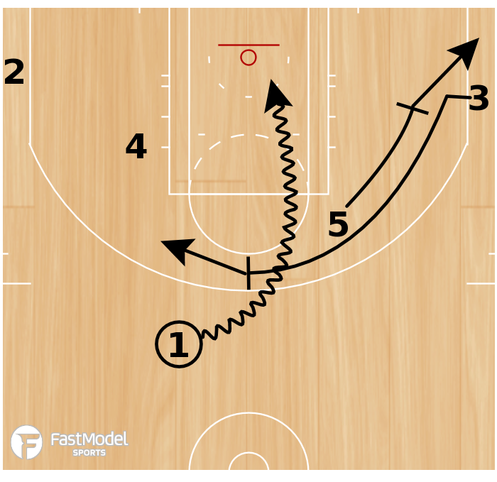 Basketball Play - Play of the Day 01-13-2011: 1 Hook