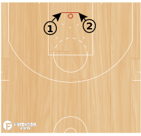 Basketball Play - Point of Board Shooting