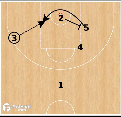 Basketball Play - Serbia Diamond Floppy Punch
